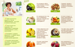 Повышает или понижает давление чеснок: как он влияет на сердце, какие есть народные рецепты с овощем, например, с молоком от гипертонии
