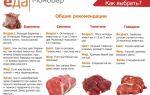 Как правильно выбрать свежее мясо